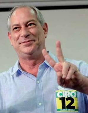 """""""Nunca mais essa quadrilha conta comigo"""", diz Ciro Gomes em referência aos petistas – Edison Silva"""